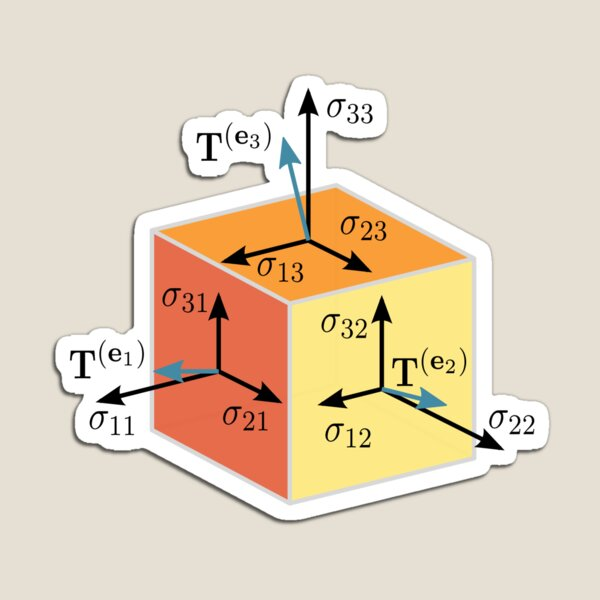#Tenzor, #vector, #symbol, #diagram, number, plot, mathematics, geometric Magnet