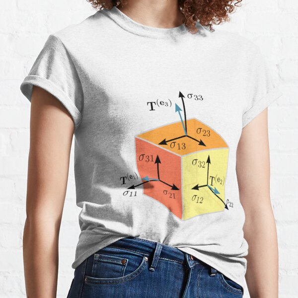 Mathematics, Tenzor, vector, symbol, diagram, number, plot, mathematics, geometric, vectors, scalars, tensors, Physics, engineering, applications, dual space, vector space, Geometric, coordinate, system Classic T-Shirt