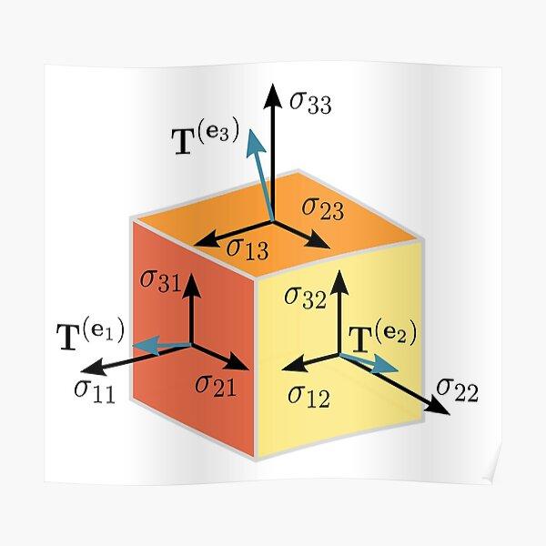 Tenzor, vector, symbol, diagram, number, plot, mathematics, geometric, vectors, scalars, tensors, Physics, engineering, applications, dual space, vector space, Geometric, coordinate, system Poster
