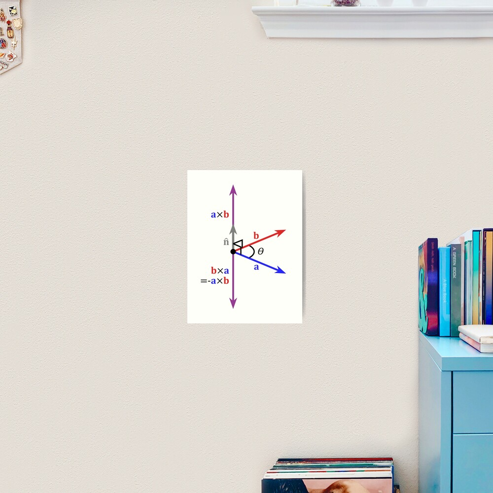 cross product, vector product #crossproduct #vectorproduct Art Print