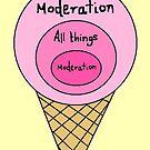Moderation by Nebsy