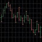 Forex chart pattern by ivanoel