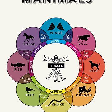 Manimals by Wildyles