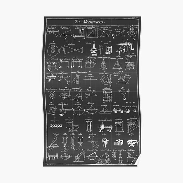 Mechanical Inventions Blueprints Technical Invention Posters