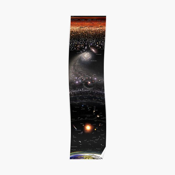 VERTICAL MAP OF THE UNIVERSE (english version) Poster