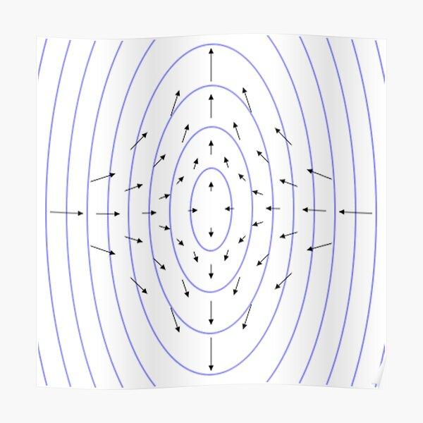 #shape #pattern #abstract #design illustration vortex futuristic modern Poster