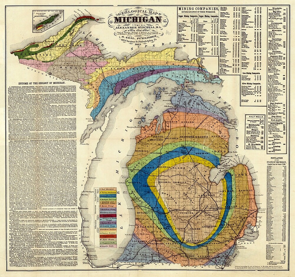 Vintage Michigan Geological Map 1865 By Bravuramedia Redbubble