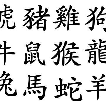 Chinese Zodiac (Black) by TheArtArmature