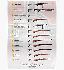 Waffen des Fallschirmjäger-Trupps (1940) Poster