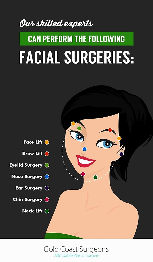 Effective Facial Surgical Procedures by surgery123