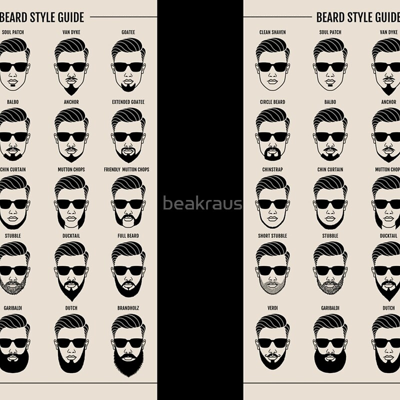 Cool Beard Style Guide Posterquot Hardcover Journals By Beakraus Redbubble Short Hairstyles For Black Women Fulllsitofus