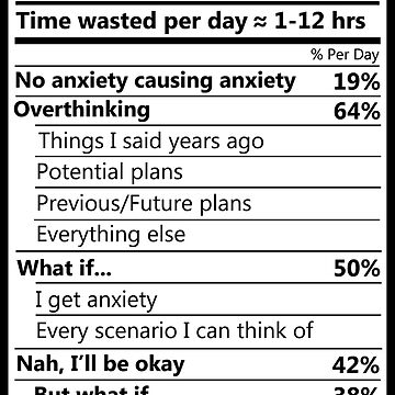 Anxiety Facts by TswizzleEG