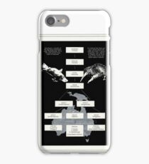 Monotreme- Chapter1 The Birth Prelude iPhone Case/Skin