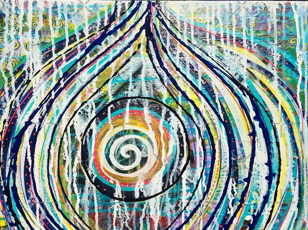 Goddess Explosion: Inner Power Painting by mellierosetest