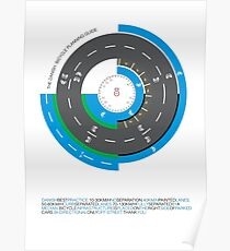 Danish Bicycle Planning Guide - Best Practice Poster