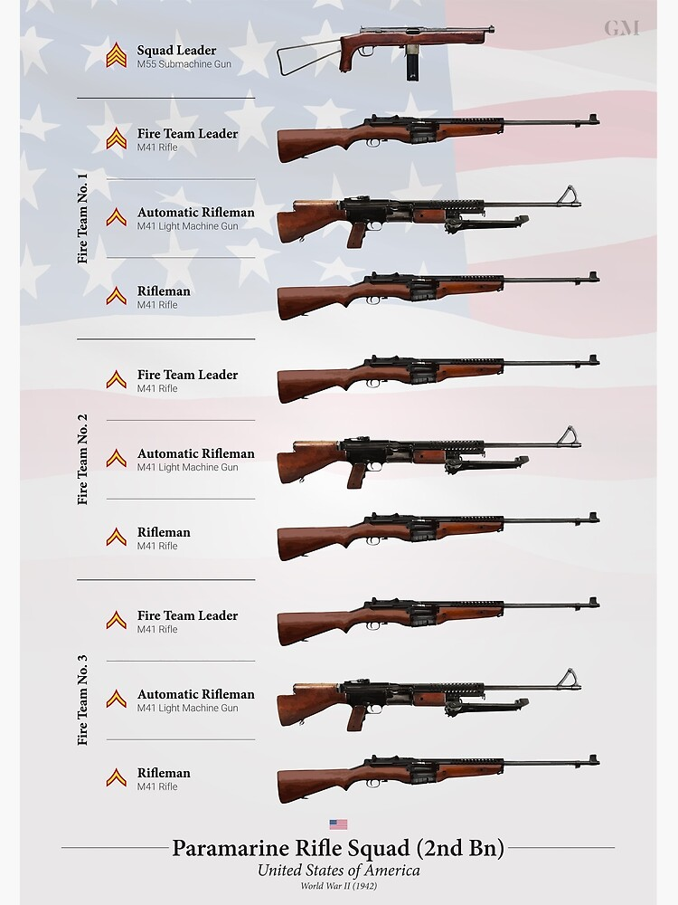 Weapons of the U.S. Paramarine Squad (1942) by nothinguntried