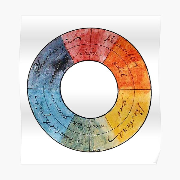COLOUR WHEEL. Goethe's symmetric colour wheel with associated symbolic qualities. 1809. Poster