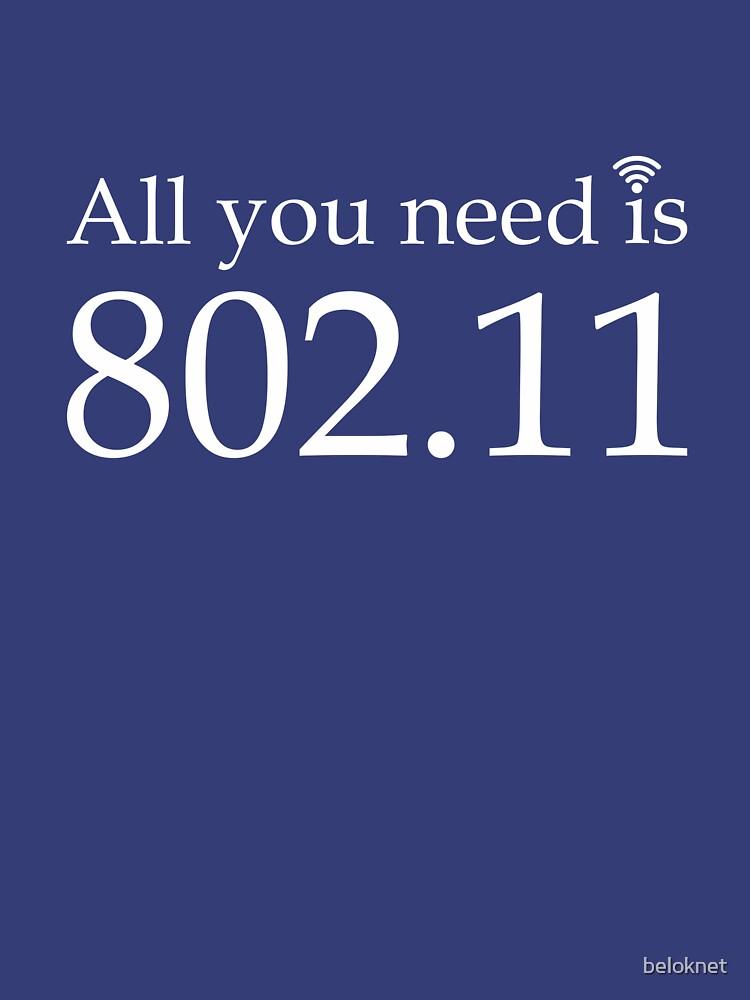 All you need is 802.11 by beloknet