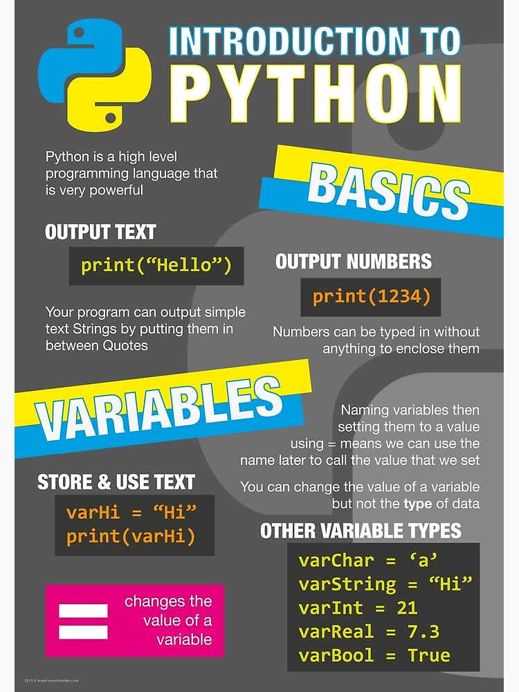 Intro to Python Poster (Computer Science GCSE) #1 by lessonhacker