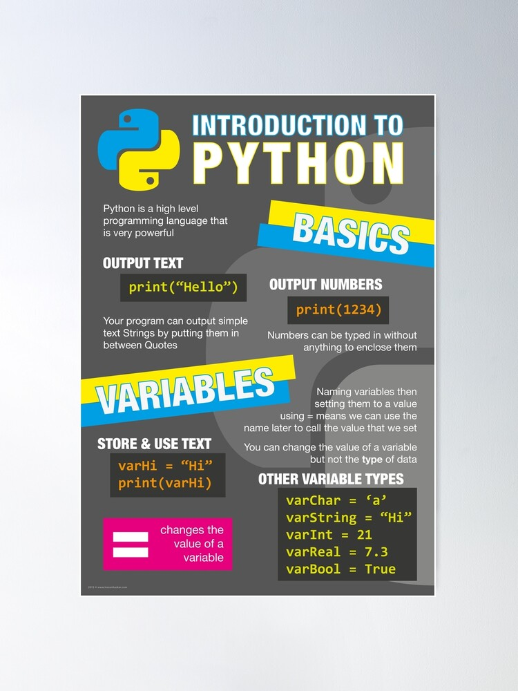 Alternate view of Intro to Python Poster (Computer Science GCSE) #1 Poster