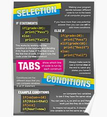 Einführung in Python Poster (Computer Science GCSE) # 2 Poster