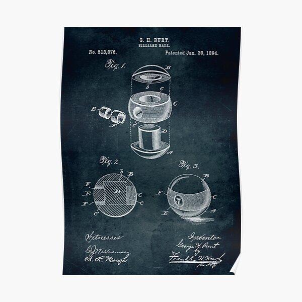 1894 - Billiard ball Poster