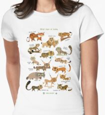 Wild Cats of India Women's Fitted T-Shirt