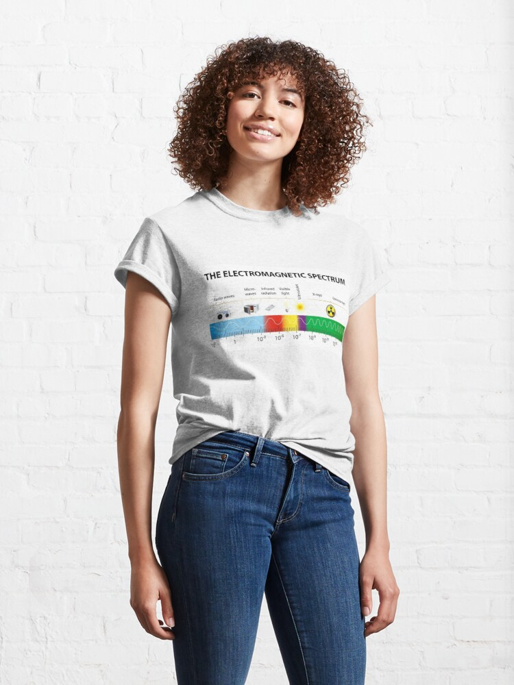 Alternate view of The Electromagnetic Spectrum - Physics, Electromagnetism Classic T-Shirt