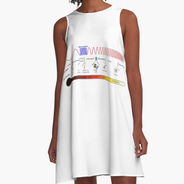 Electromagnetic Spectrum - Physics, Electromagnetism A-Line Dress