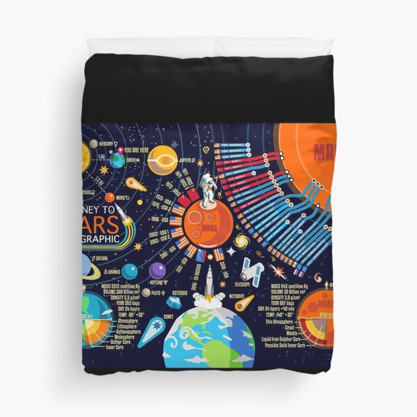 Mars Discovery Infographic Universe Duvet Cover