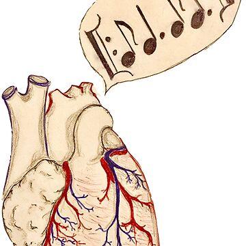 Heart Beat de kaydee21