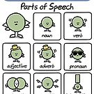 Pictogrammar - Parts of Speech by WrongHands