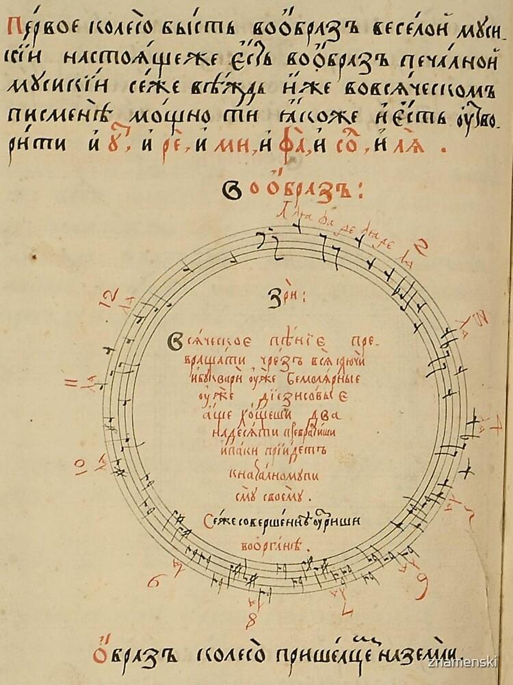 ire, yrki, bhca6, text, illustration, map, paper, margin, document by znamenski