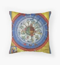 art, religion, old, decoration, antique, symbol, church, pattern, ancient, painting, spirituality, design, god, sign Throw Pillow