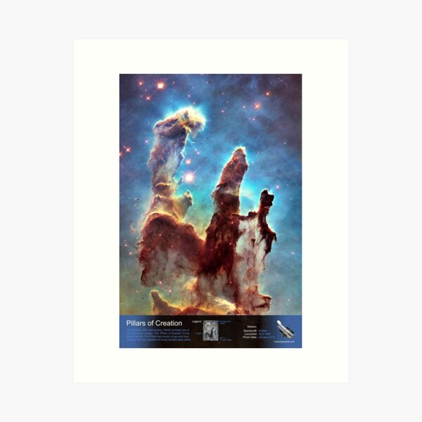 Pillars of Creation - with Annotated Legend Art Print