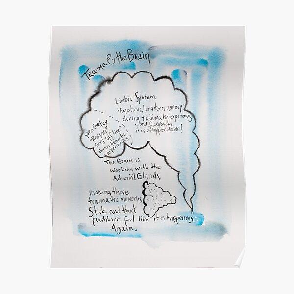 Trauma and the Brain - vti Poster
