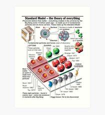 Physics Standard Model Theory  Art Print