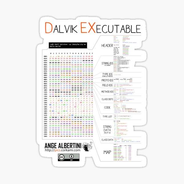 .DEX: Android Dalvik Executable Sticker