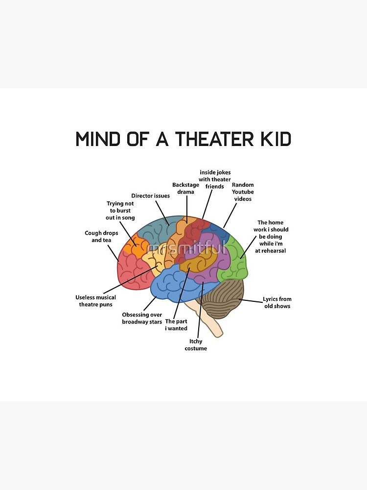 Mind of A Theater Kid Funny Musical Broadway Theater Nerd Actor Actress Drama Tee Gift by mrsmitful