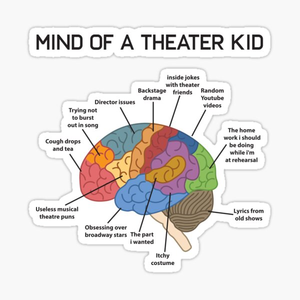 Mind of A Theater Kid Funny Musical Broadway Theater Nerd Actor Actress Drama Tee Gift Sticker