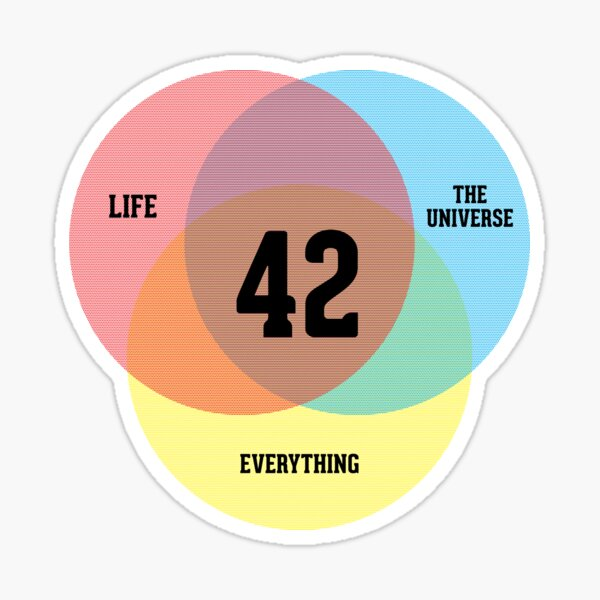 Venn Diagram: Life, the Universe & Everything Sticker