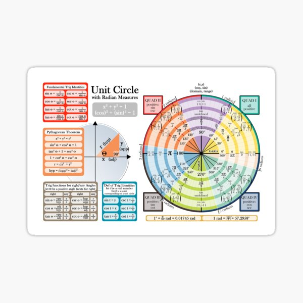 Unit Circle - Horizontal Version Sticker