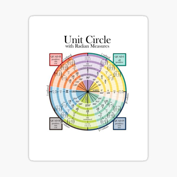 Unit Circle with Radian Measures Sticker
