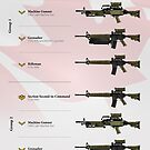 Weapons of the Canadian Mechanized Rifle Section by nothinguntried