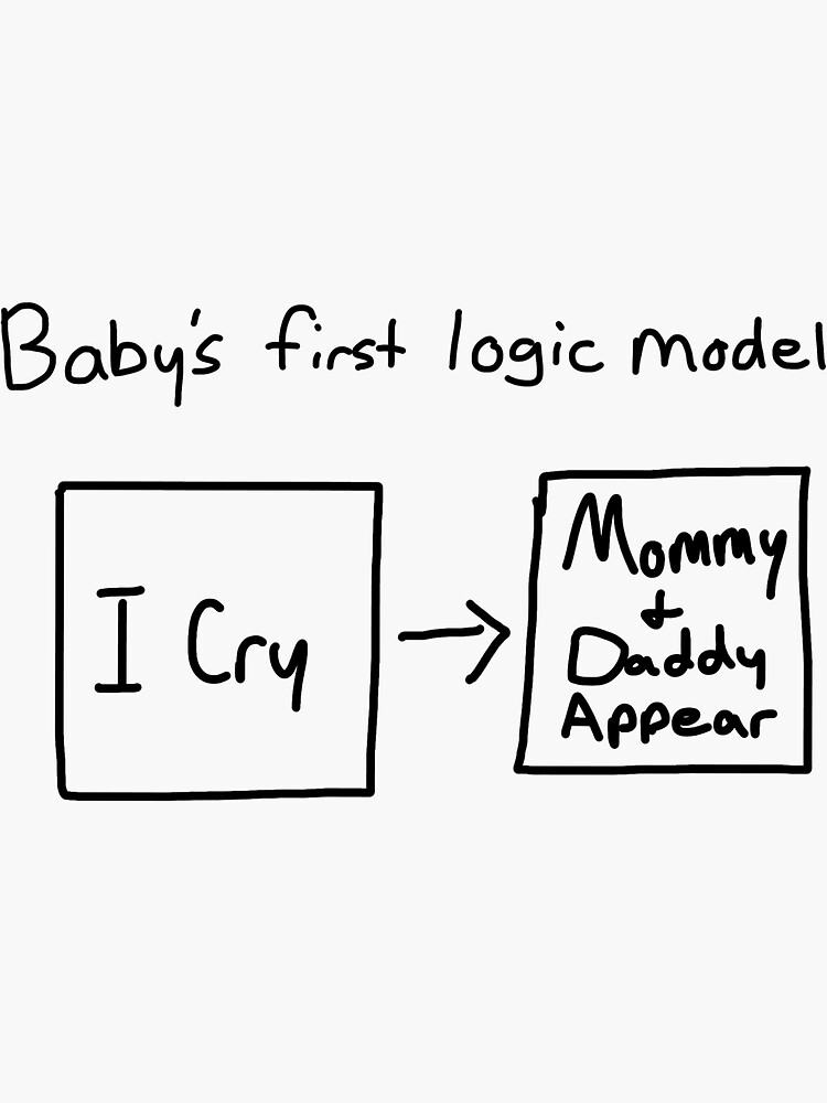 Baby's first logic model by Cplysy