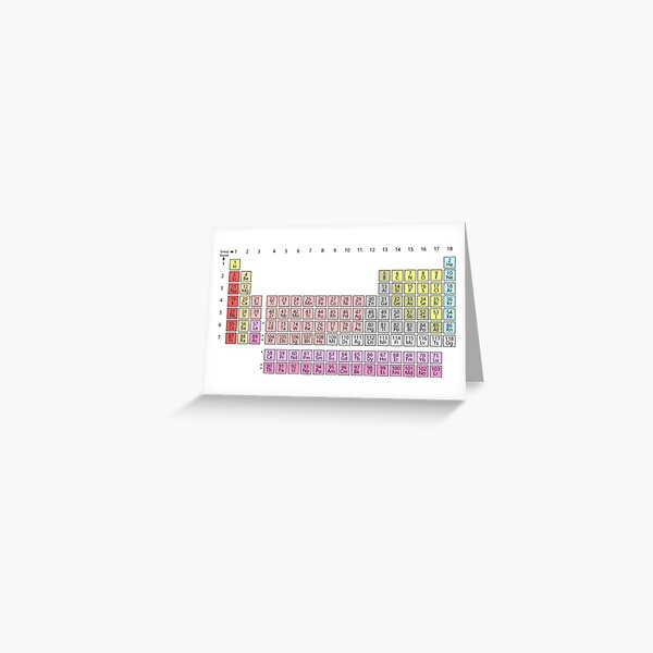 Physics Prints, 150th Anniversary: Periodic Table of Chemical Elements Greeting Card