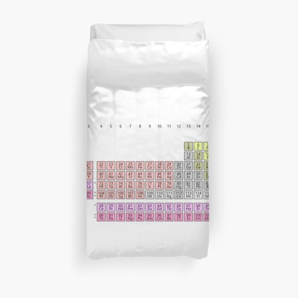 150th Anniversary: Periodic Table of Chemical Elements Duvet Cover