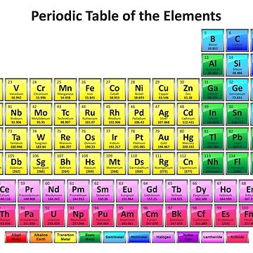 150th Anniversary: Periodic Table of Chemical Elements by znamenski