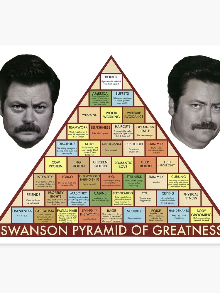 graphic relating to Ron Swanson Pyramid of Greatness Printable Version known as Swanson Pyramid of Greatness Canvas Print