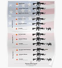 Weapons of the U.S. Marine Rifle Squad (2020) Poster